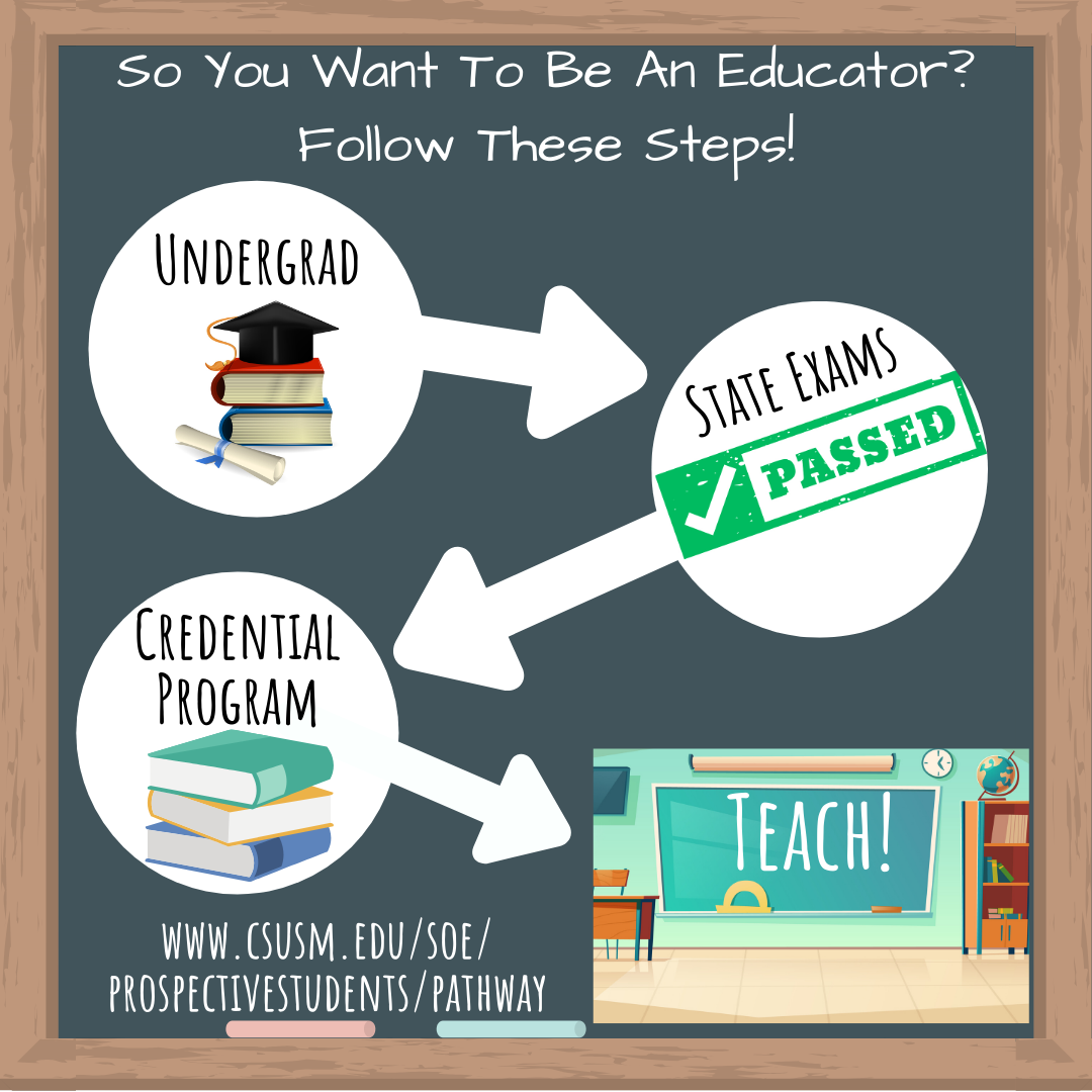 Be an educator pathway