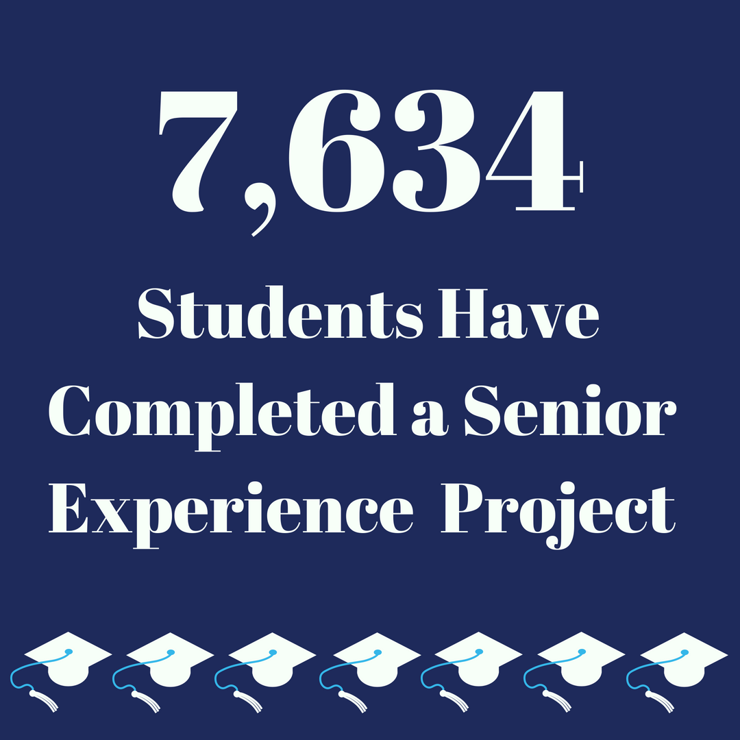 7634 Students have completed a Senior experience project