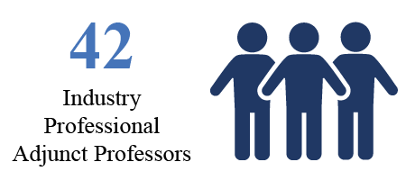 42 industry professional adjunct professors