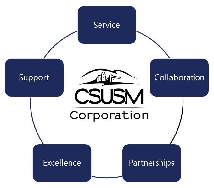 flow of mission statement csusm corporation