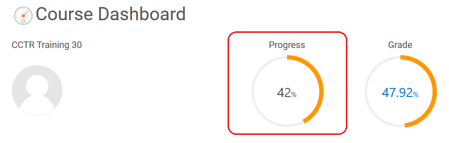 Progress gauge on Course Dashboard