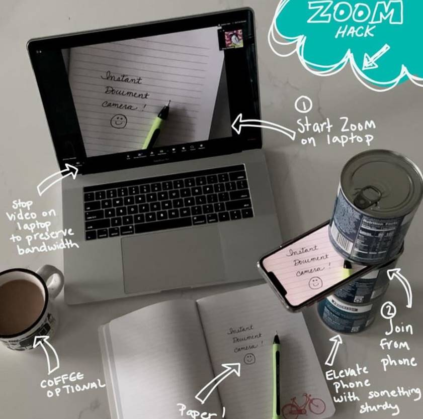 create your own whiteboard with zoom, soup cans, and paper