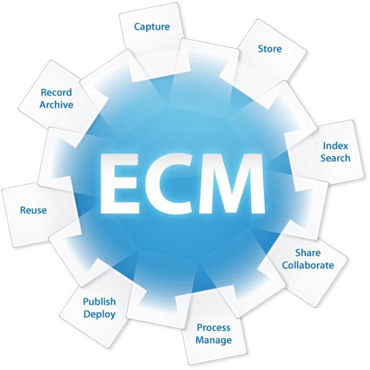 ECM image