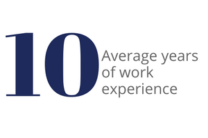 10 years is the average work experience of femba students