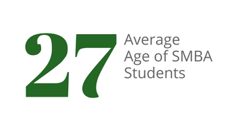 Average Age of SMBA student is 27