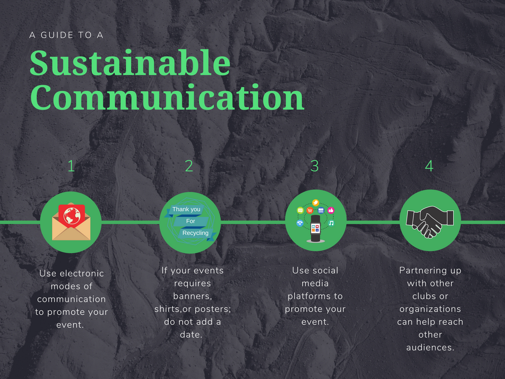 sustainability sustainable communication