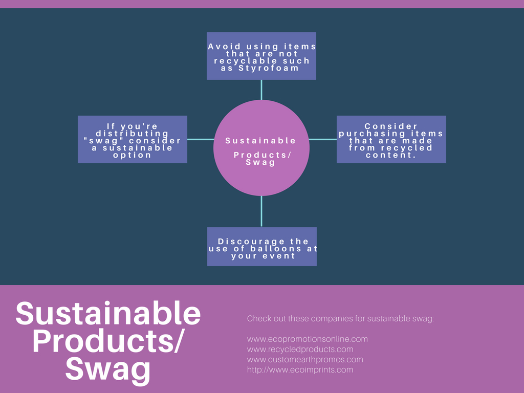 sustainability sustainable products